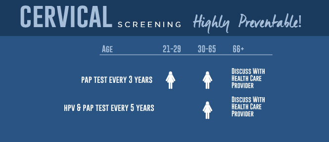 cervical_screening_header
